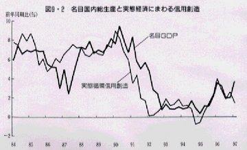 4月14日名目GDPと信用創造量.jpg