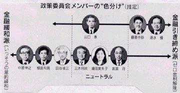 4月17日日銀の政策委員会.jpg