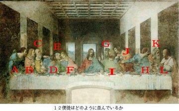 12使徒の並び方.jpg
