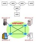 IMPによるサブネットワーク.jpg