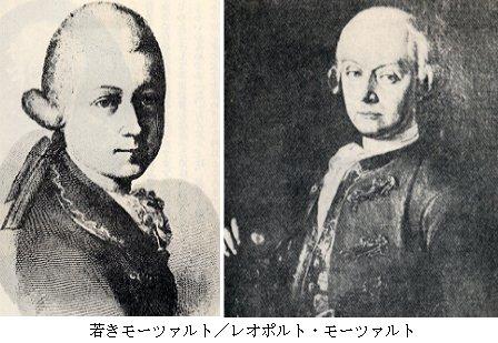 モーツァルトの父レオポルト.jpg