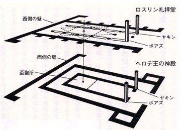 ロスリン礼拝堂とソロモン神殿との比較.jpg