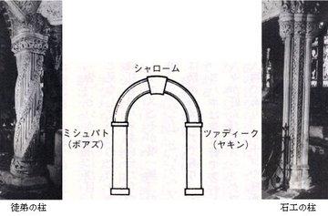 ロスリン礼拝堂の2本の柱.jpg