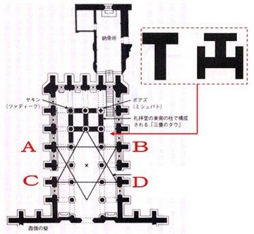ロスリン礼拝堂の柱の秘密.jpg