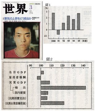 雑誌『世界』掲載棒グラフ.jpg