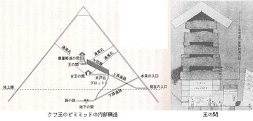 大ピラミッドの内部構造.jpg