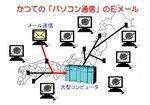 日本のBBS/パソコン通信.jpg
