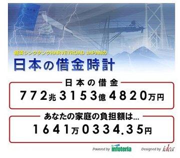 日本の借金時計.jpg