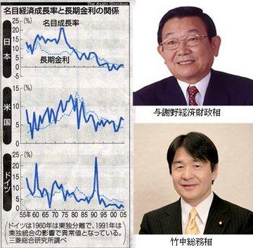 名目成長率と長期金利との関係.jpg